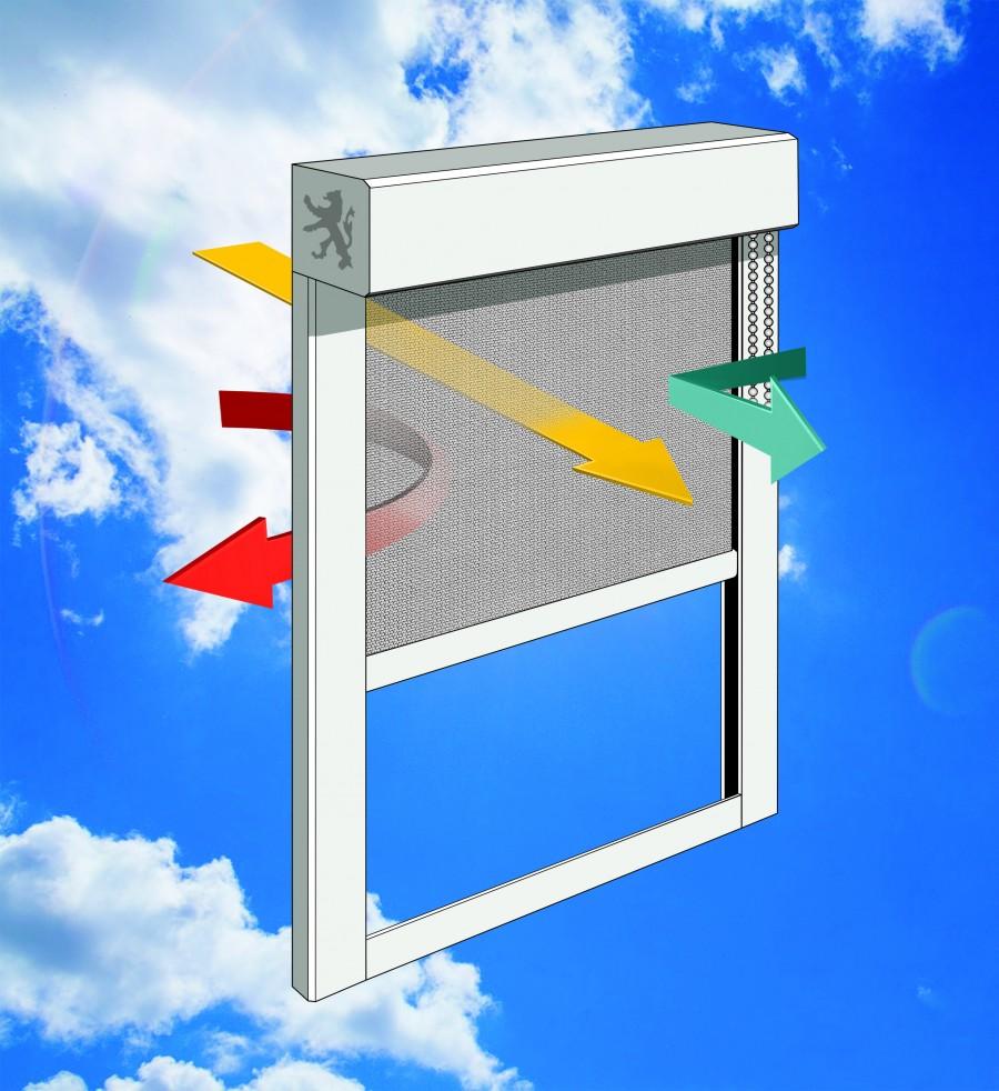 The 'Ultimet' Energy Saving Blind - 3 Window Blinds in 1